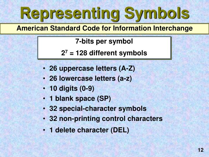 26 uppercase letters (A-Z)
