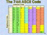 the 7 bit ascii code