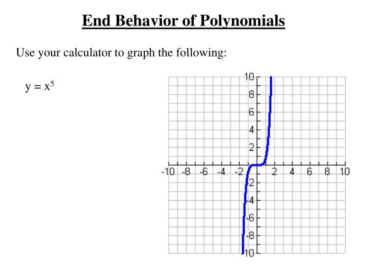 End Behavior of Polynomials