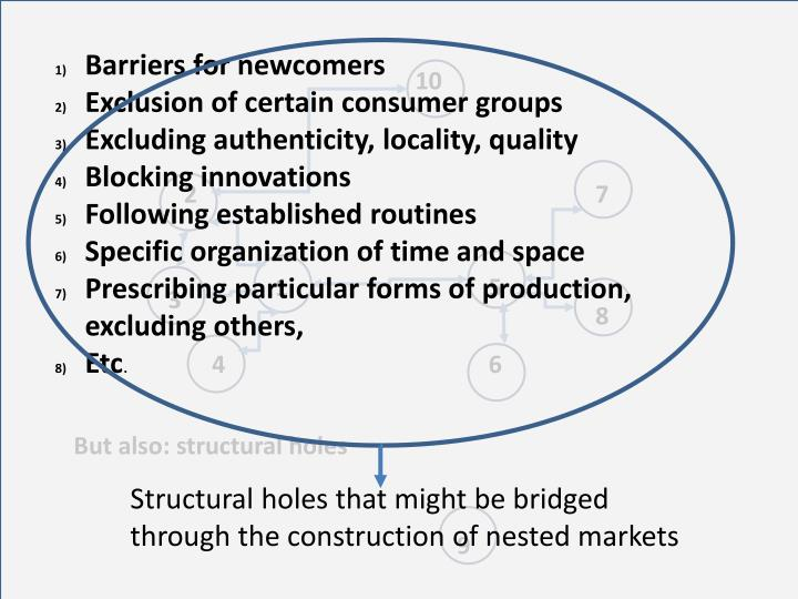 Barriers for newcomers