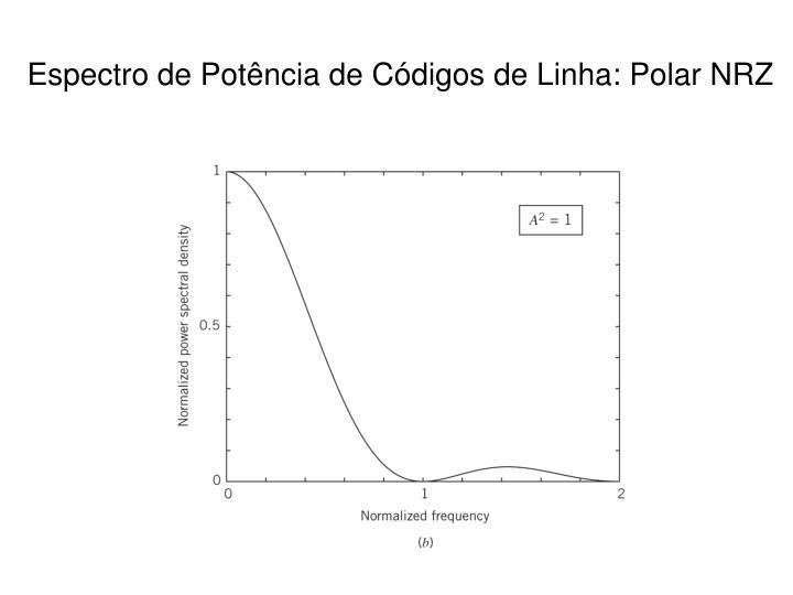Espectro de Potência de Códigos de Linha: Polar NRZ