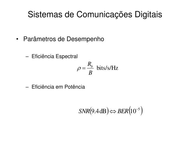 Sistemas de Comunicações Digitais