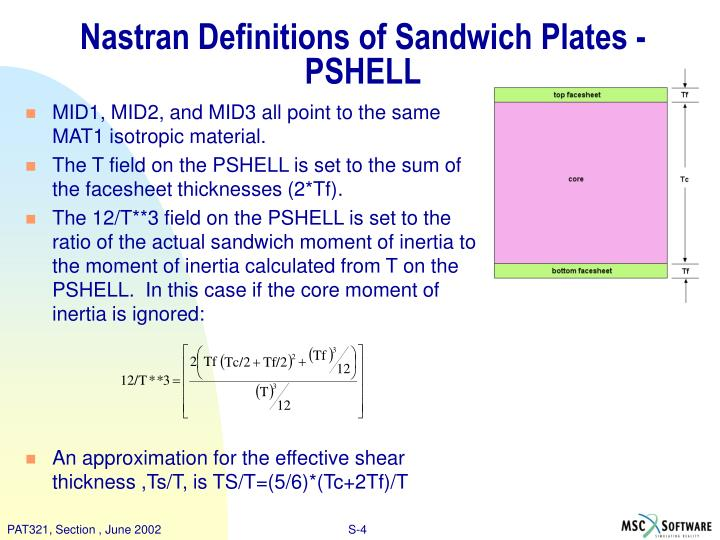 Nastran Definitions of Sandwich Plates - PSHELL