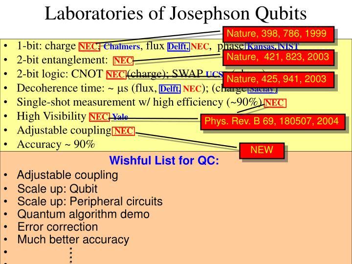Wishful List for QC: