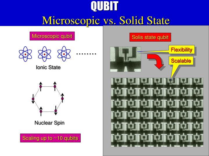 Solis state qubit