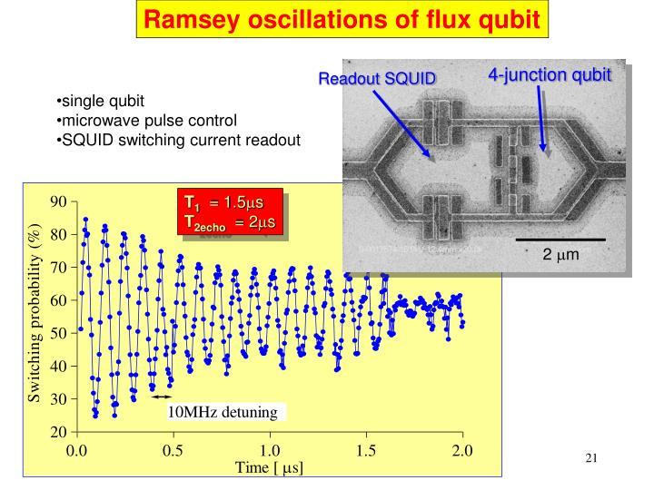 Ramsey oscillations of flux qubit