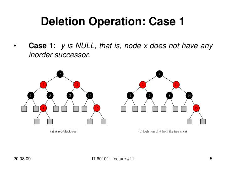 Deletion Operation: Case 1