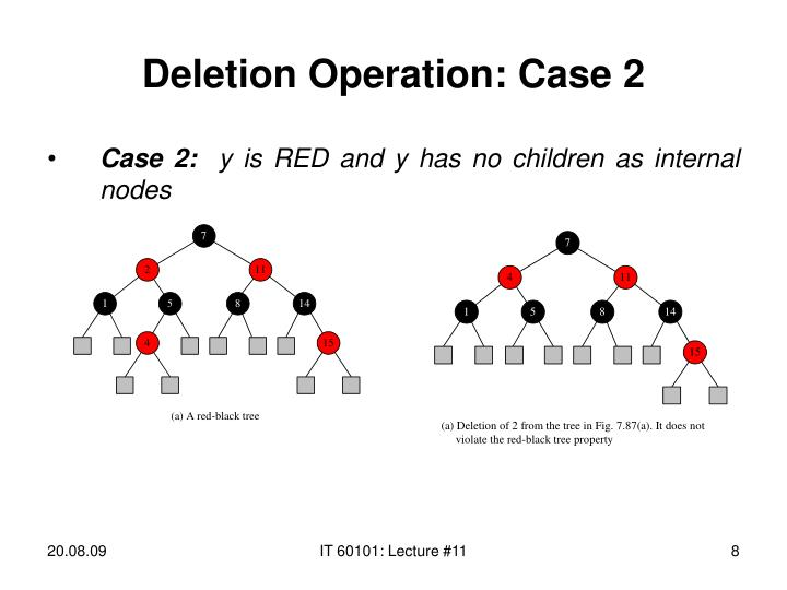 Deletion Operation: Case 2