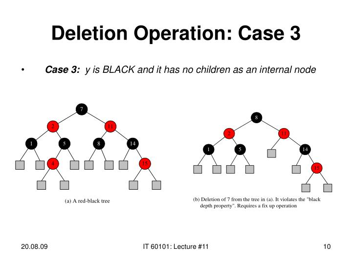 Deletion Operation: Case 3