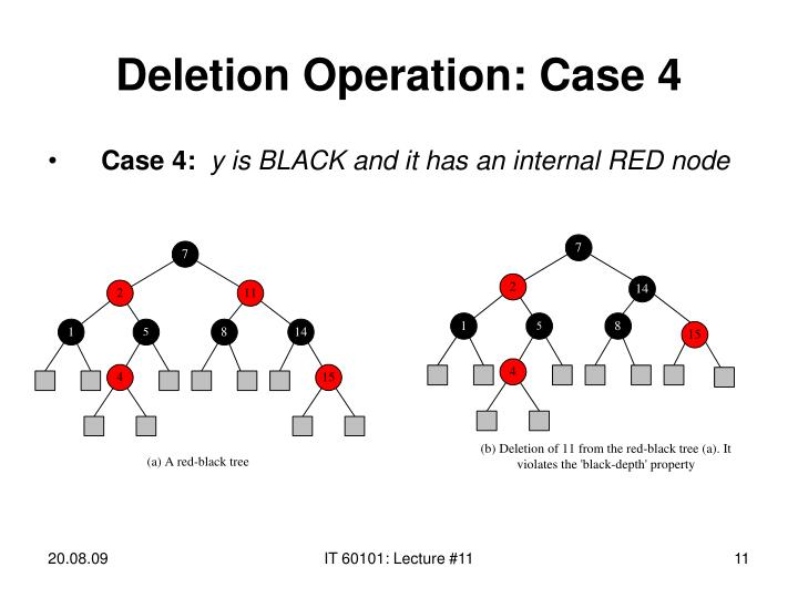 Deletion Operation: Case 4