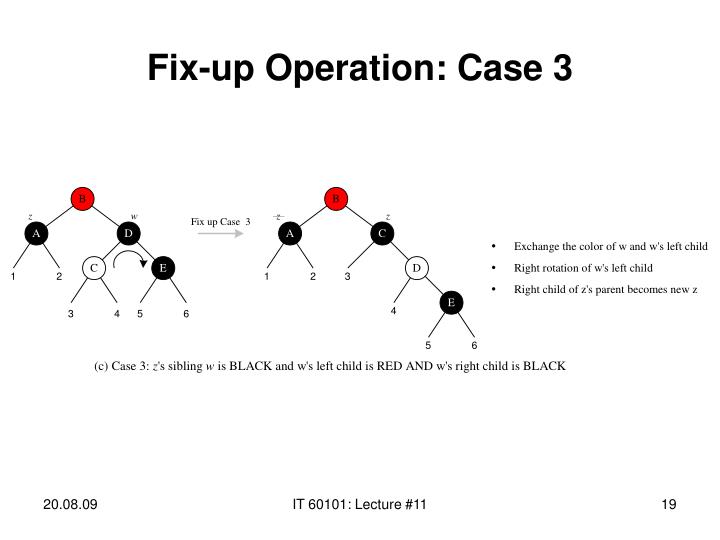 Fix-up Operation: Case 3