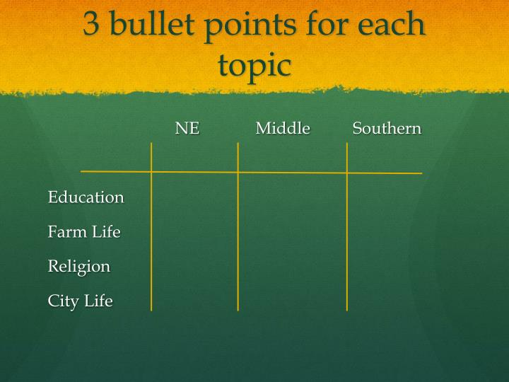 3 bullet points for each topic