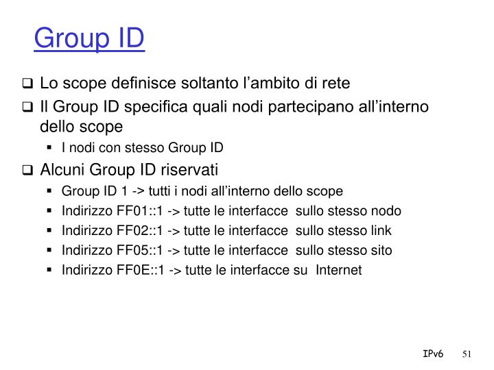 Group ID