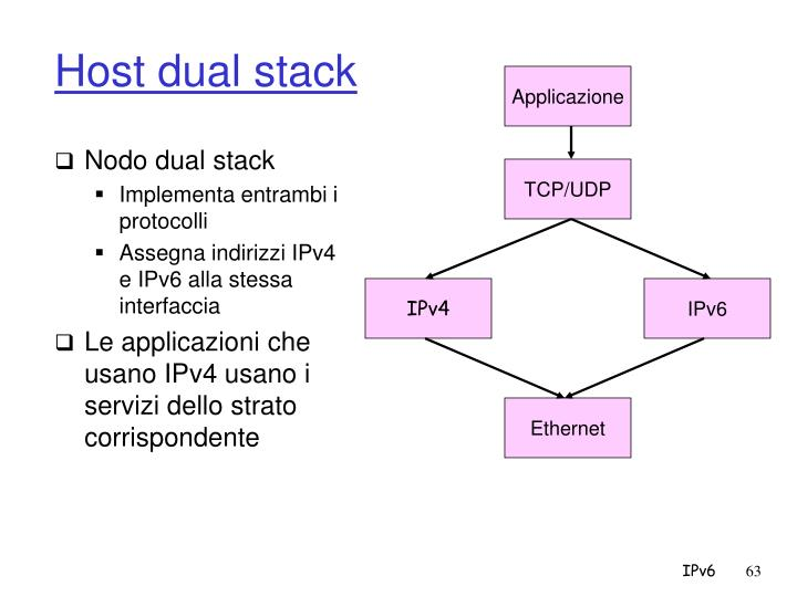 Host dual stack