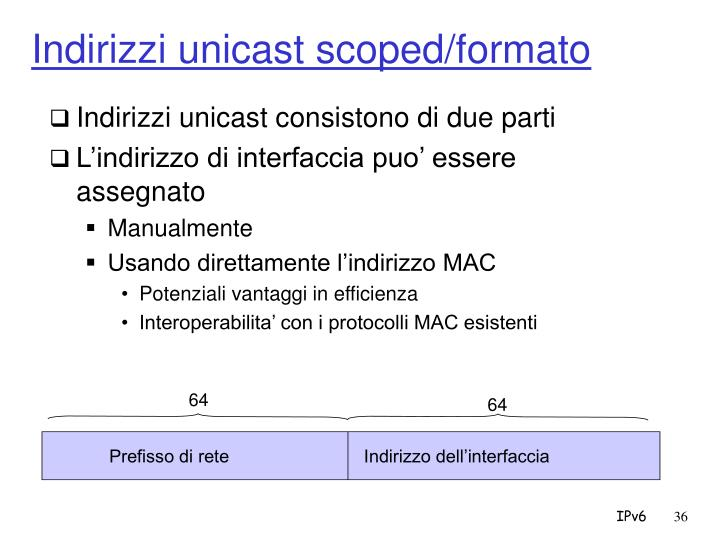 Indirizzi unicast scoped/formato