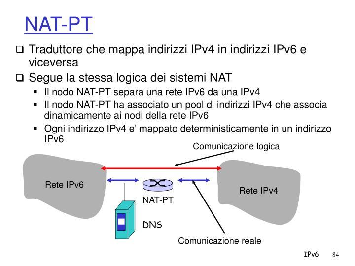 NAT-PT