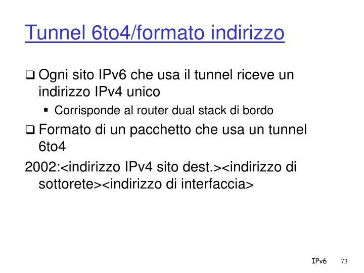 Tunnel 6to4/formato indirizzo
