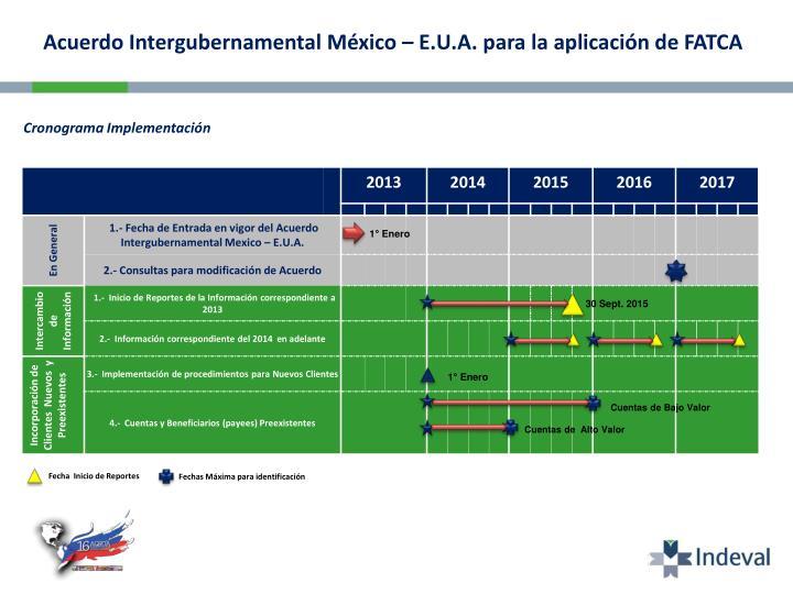 Acuerdo Intergubernamental México – E.U.A. para la aplicación de FATCA
