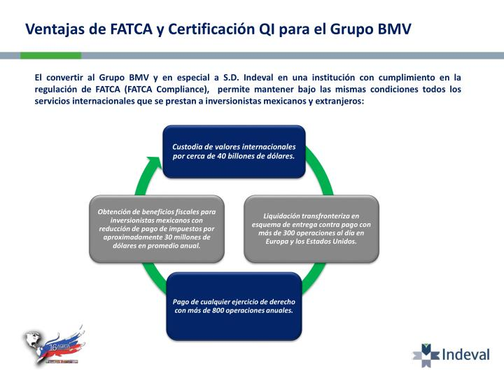 Ventajas de FATCA y Certificación QI para el Grupo BMV