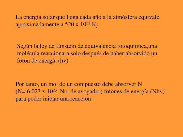 La energía solar que llega cada año a la atmósfera equivale aproximadamente a 520 x 10