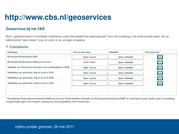 http://www.cbs.nl/geoservices