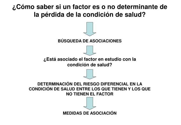 ¿Cómo saber si un factor es o no determinante de la pérdida de la condición de salud?