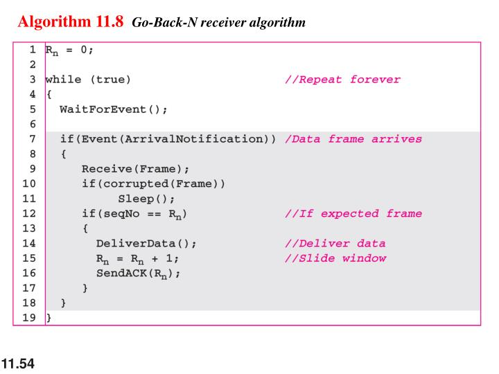 Algorithm 11.8