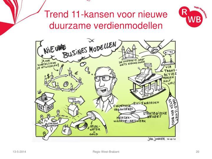 Trend 11-kansen voor nieuwe