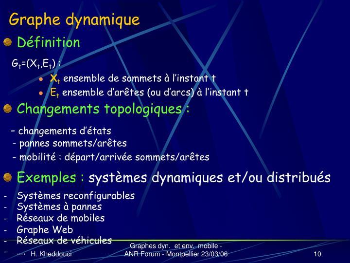 Graphe dynamique