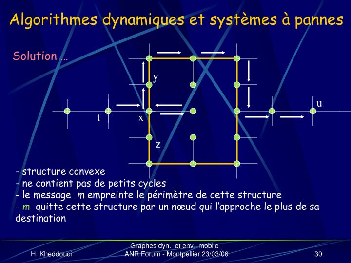 Algorithmes dynamiques et systèmes à pannes