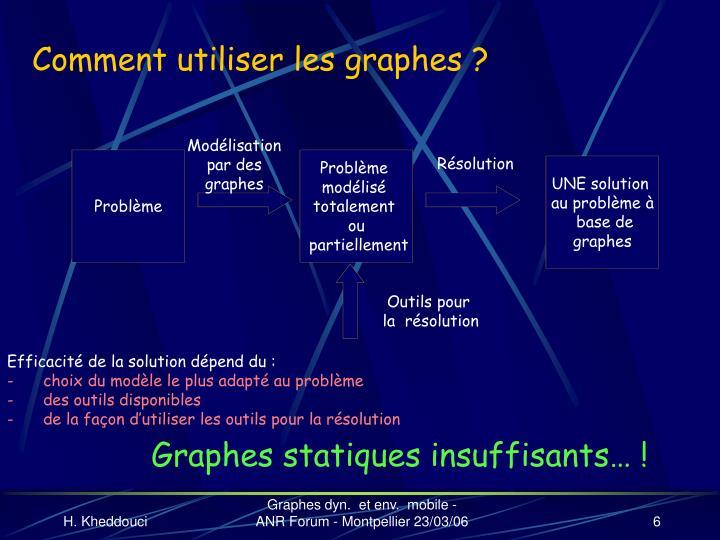 Comment utiliser les graphes ?