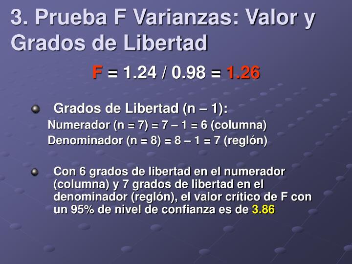 3. Prueba F Varianzas: Valor y Grados de Libertad