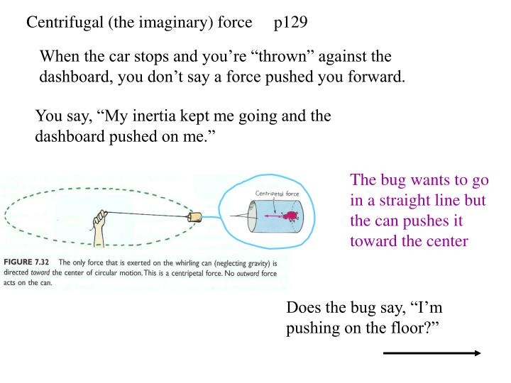 Centrifugal (the imaginary) force     p129