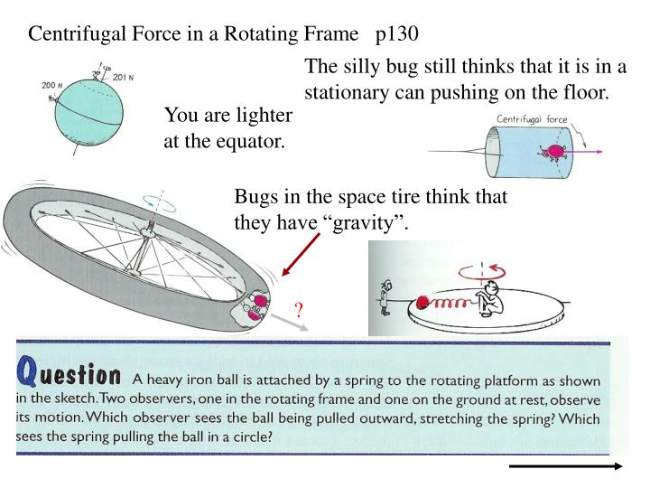 Centrifugal Force in a Rotating Frame   p130