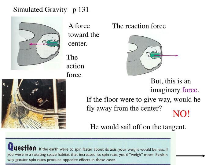 Simulated Gravity   p 131