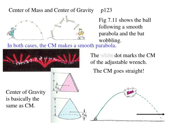 Center of Mass and Center of Gravity     p123