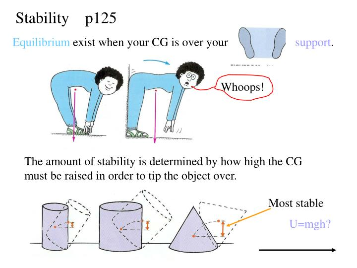 Stability    p125