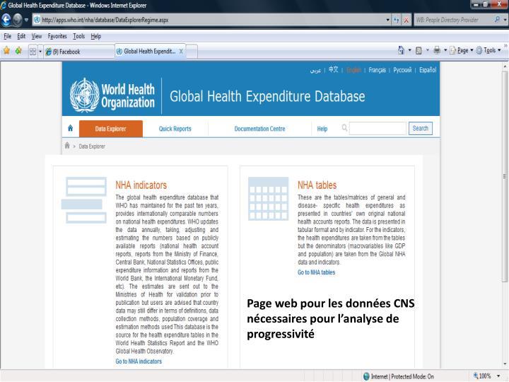 Page web pour les