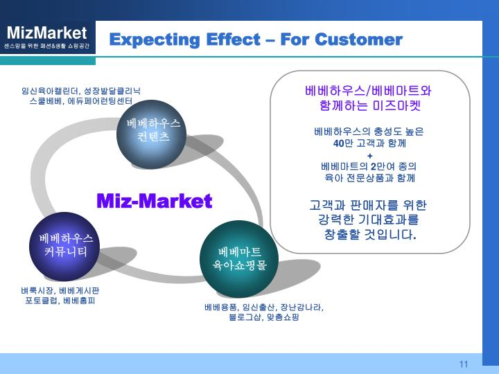 Expecting Effect – For Customer