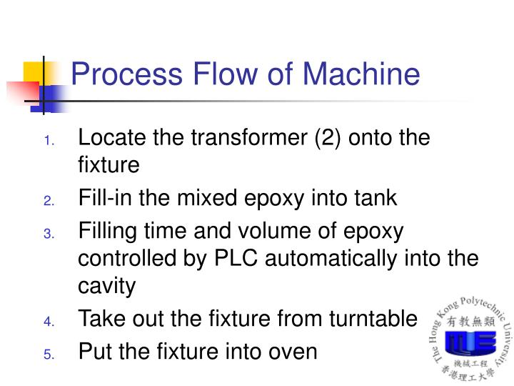 Process Flow of Machine