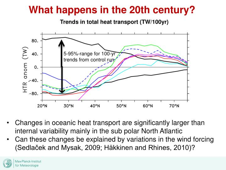 What happens in the 20th century?