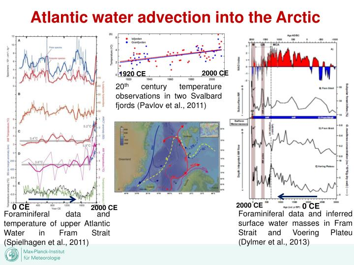 Atlantic water advection into the Arctic