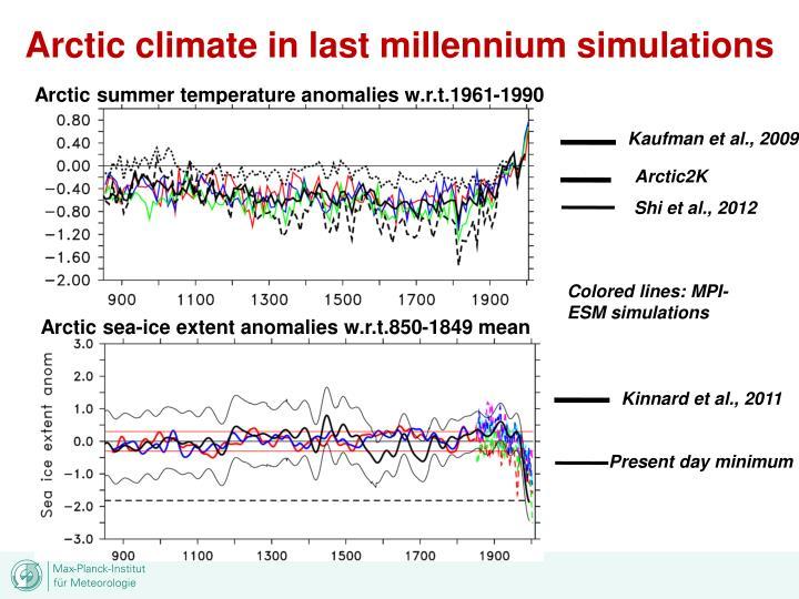 Arctic climate in last millennium simulations
