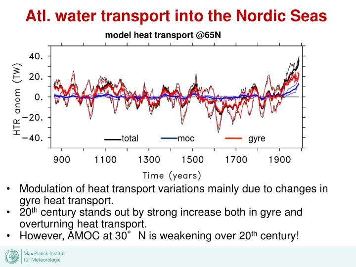 Atl. water transport into the Nordic Seas
