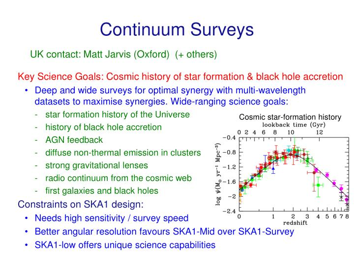 Continuum Surveys