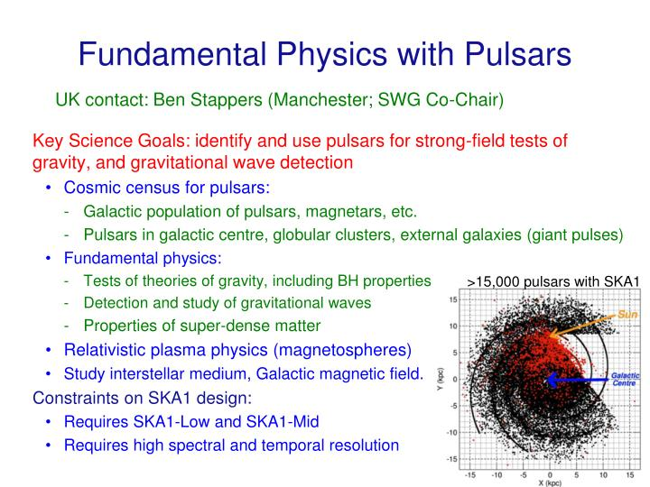 Fundamental Physics with Pulsars