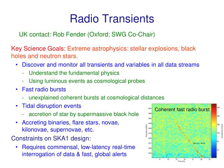 Radio Transients