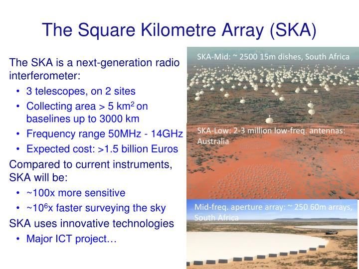 The square kilometre array ska
