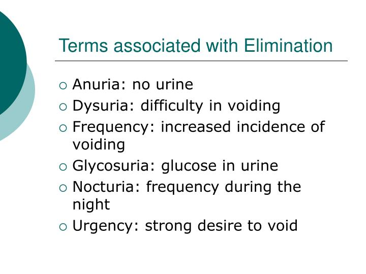 Terms associated with Elimination