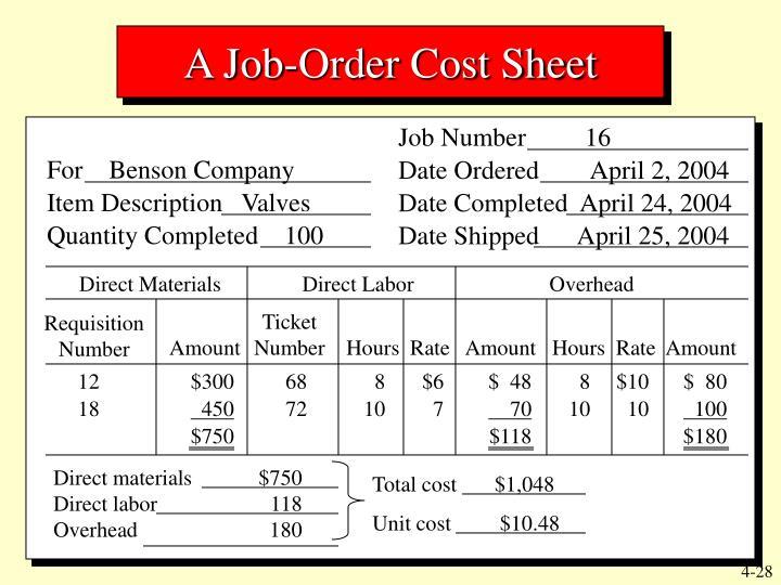 A Job-Order Cost Sheet